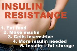 Hypothyroidism, Insulin resistance and Metformin: read this