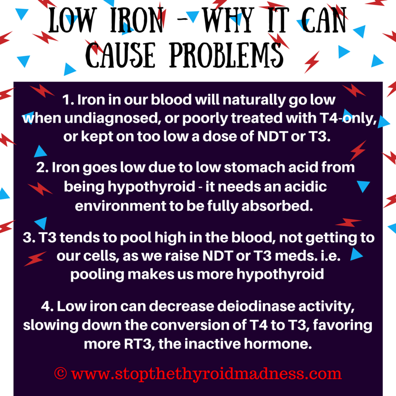 STTM graphic How Low Iron is a problem when raising NDT