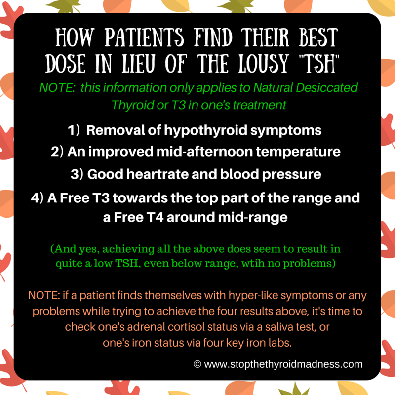 STTM graphic How Patients find right amount in lieu of TSH UPDATED