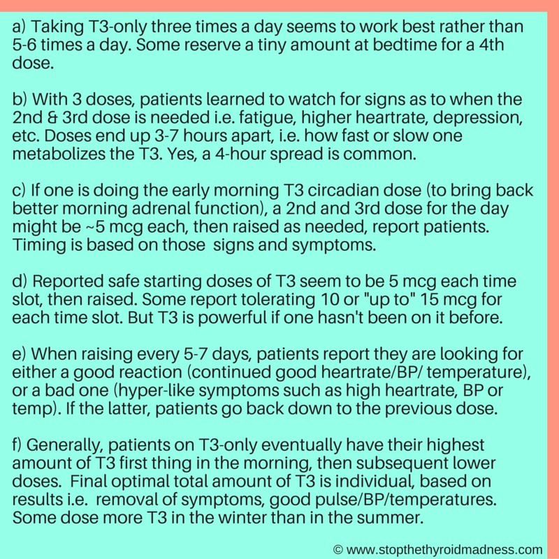STTM graphic How Patients use T3-only UPDATED (1)