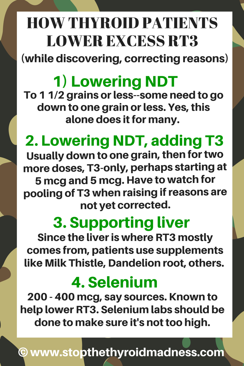 Reverse T3 (also called Reverse Triiodothyronine) - Stop The
