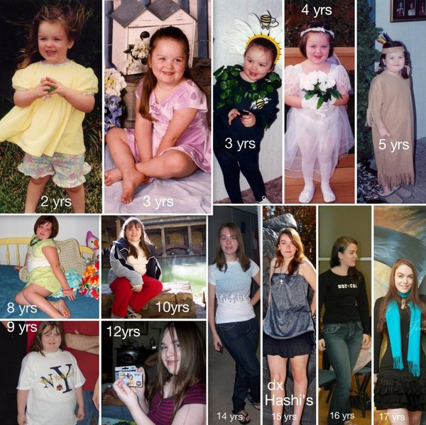 Zoe's timeline (1)